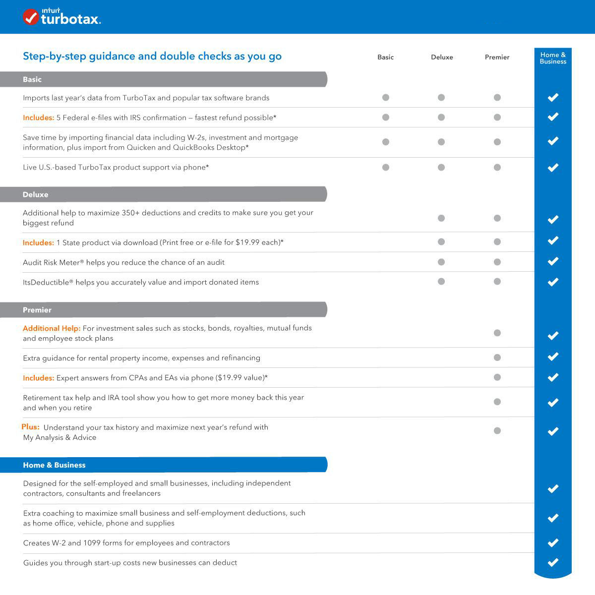 Turbotax home and business 2018 download for macbook pro 2017